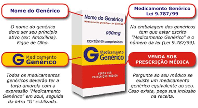 generic viagra pills discount